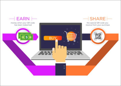 e-Commerce Marketing Infographic